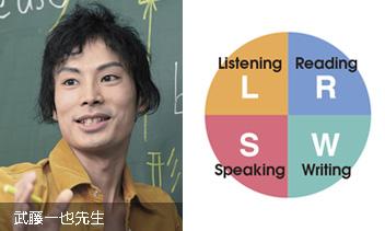 英語4技能対策入門